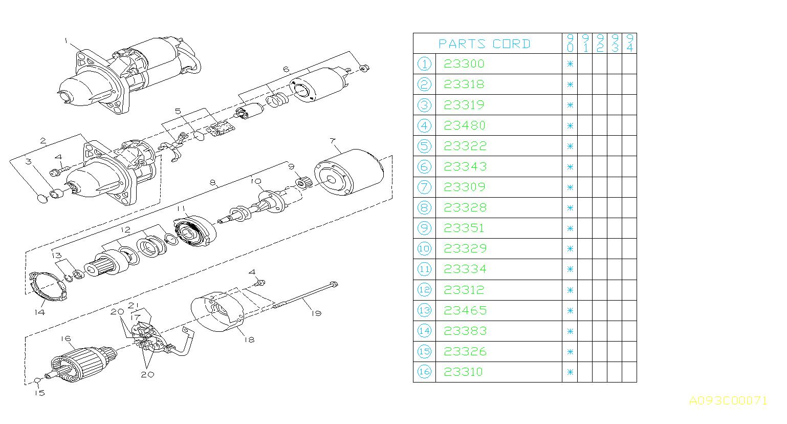 Subaru Loyale Starter Solenoid  Lever Set Starter