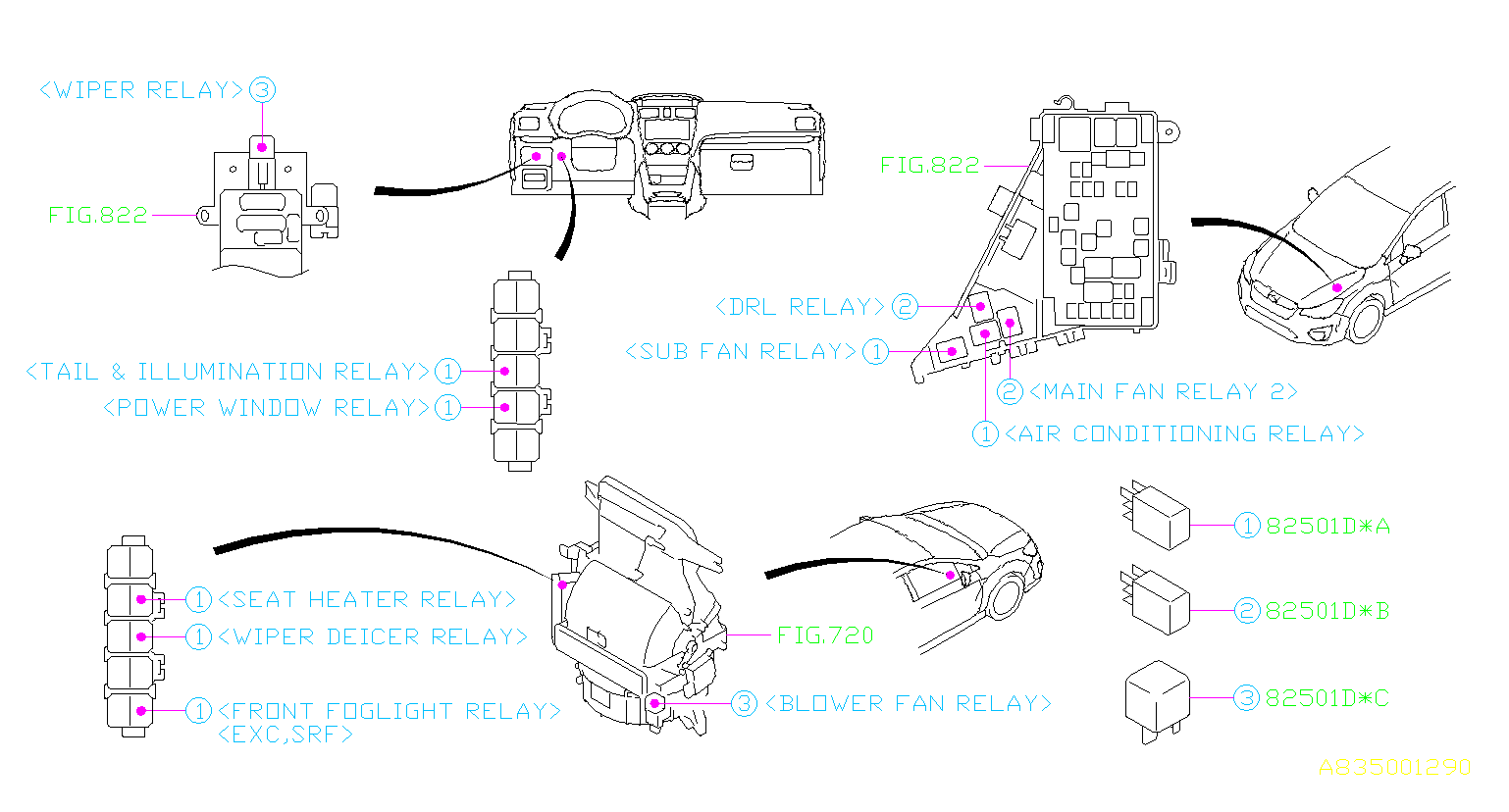 subaru impreza relay fuse box electrical 82501ag08a. Black Bedroom Furniture Sets. Home Design Ideas