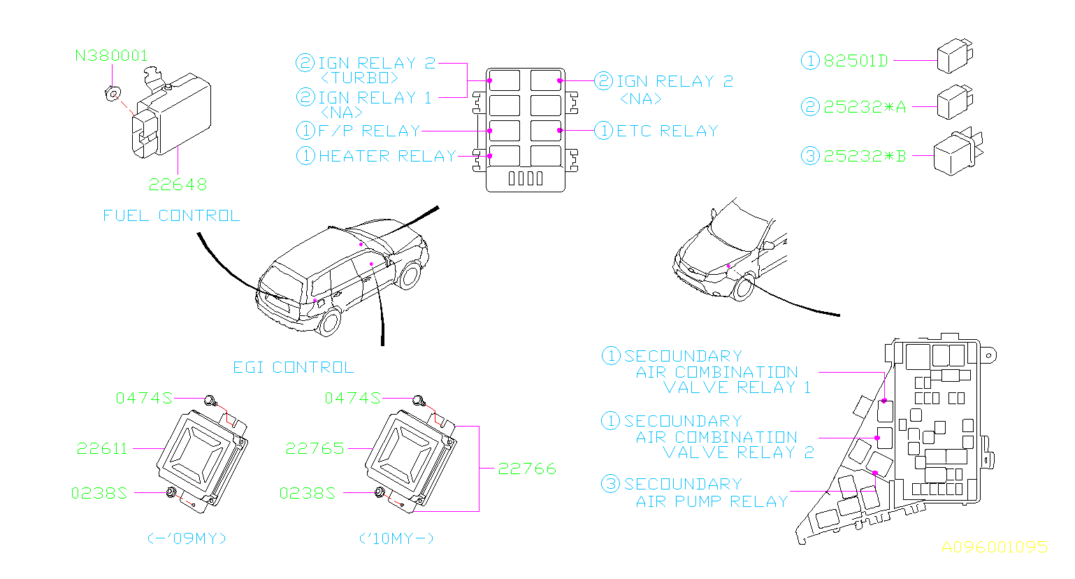 Subaru Forester Engine Control Module